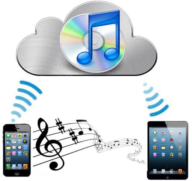 how to get music onto a tablet