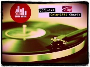 GGM - Ifpi