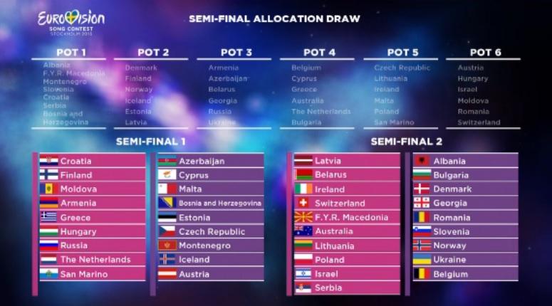 eurovision 2016 semi finals
