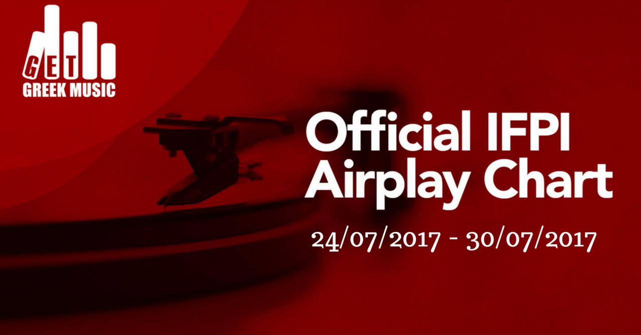 Official Greek Airplay Chart 30η εβδομάδα 2017 | Δείτε το ...