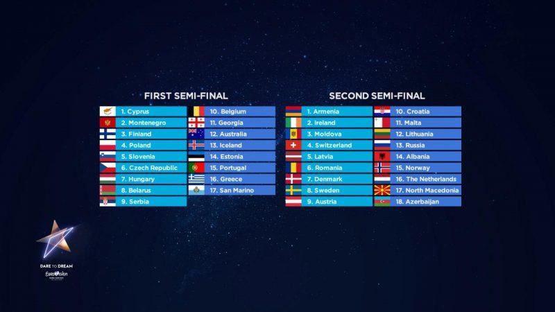 eurovision-2019-seira-emfanisis